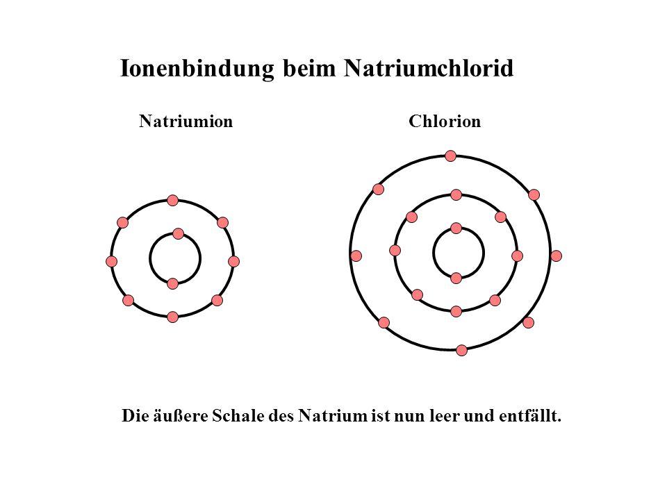 Ionenbindung beim Natriumchlorid NatriumChlor Das Natrium gibt sein äußeres Elektron an das Chlor ab.