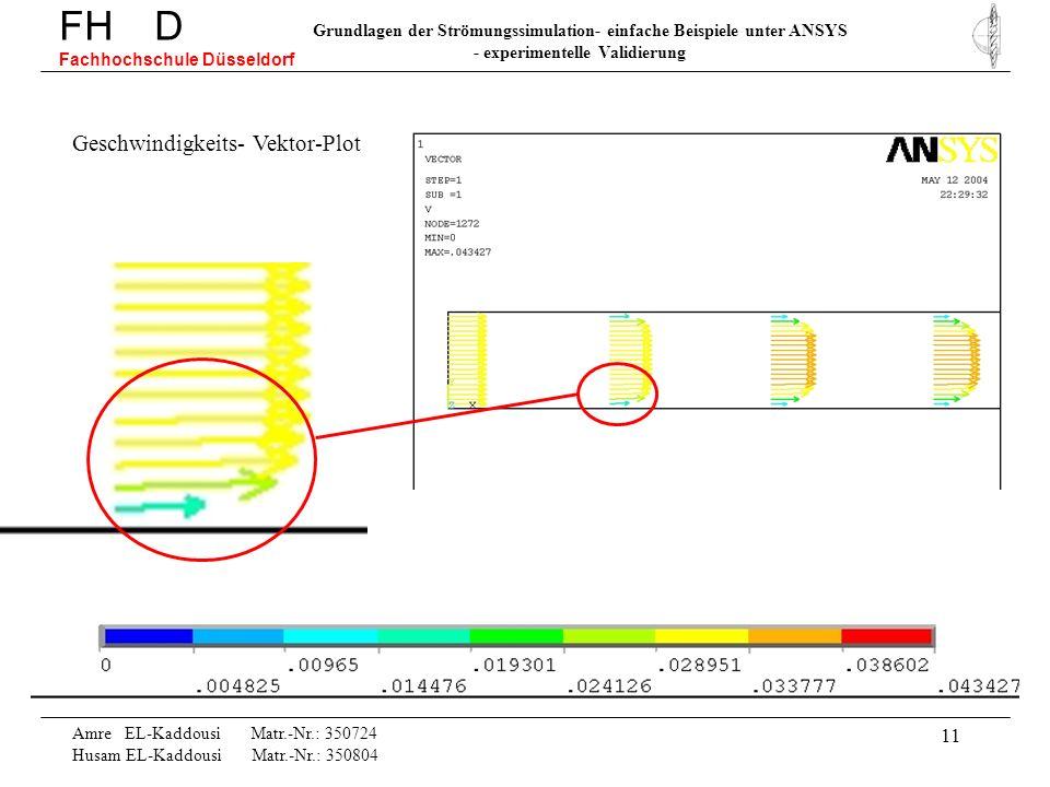 11 FH D Fachhochschule Düsseldorf Grundlagen der Strömungssimulation- einfache Beispiele unter ANSYS - experimentelle Validierung Amre EL-Kaddousi Mat
