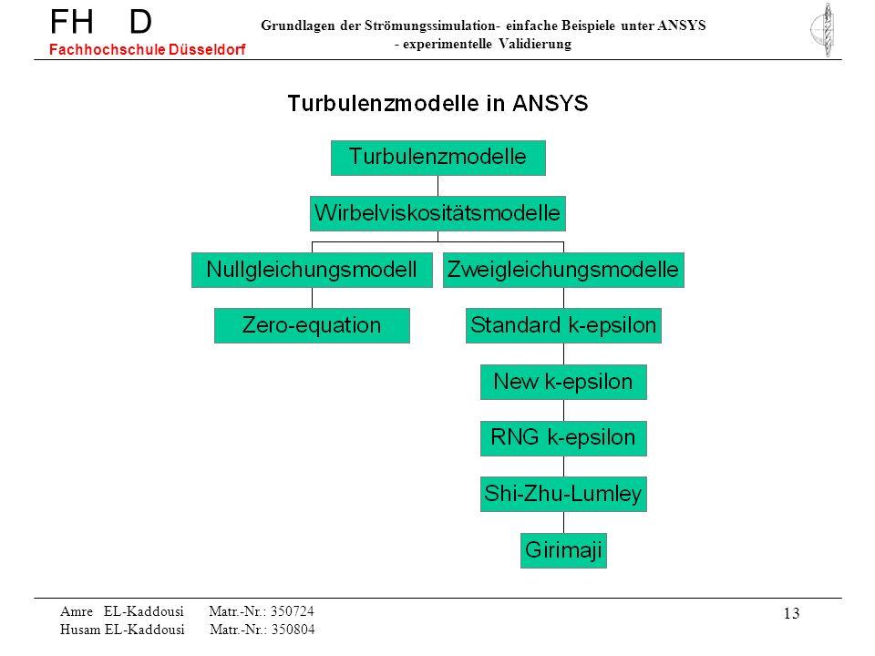 13 Amre EL-Kaddousi Matr.-Nr.: 350724 Husam EL-Kaddousi Matr.-Nr.: 350804 FH D Fachhochschule Düsseldorf Grundlagen der Strömungssimulation- einfache