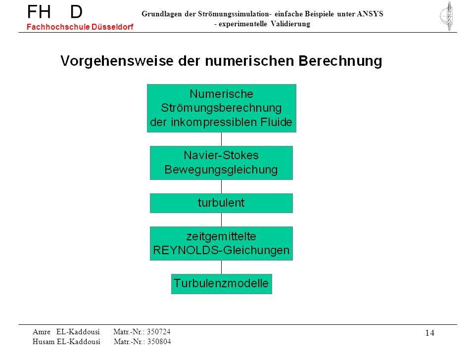 14 FH D Fachhochschule Düsseldorf Grundlagen der Strömungssimulation- einfache Beispiele unter ANSYS - experimentelle Validierung Amre EL-Kaddousi Mat