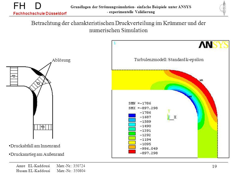19 FH D Fachhochschule Düsseldorf Grundlagen der Strömungssimulation- einfache Beispiele unter ANSYS - experimentelle Validierung Amre EL-Kaddousi Mat
