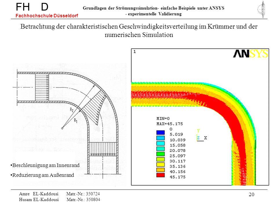 20 FH D Fachhochschule Düsseldorf Grundlagen der Strömungssimulation- einfache Beispiele unter ANSYS - experimentelle Validierung Amre EL-Kaddousi Mat