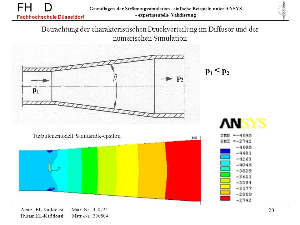 23 FH D Fachhochschule Düsseldorf Grundlagen der Strömungssimulation- einfache Beispiele unter ANSYS - experimentelle Validierung Amre EL-Kaddousi Mat