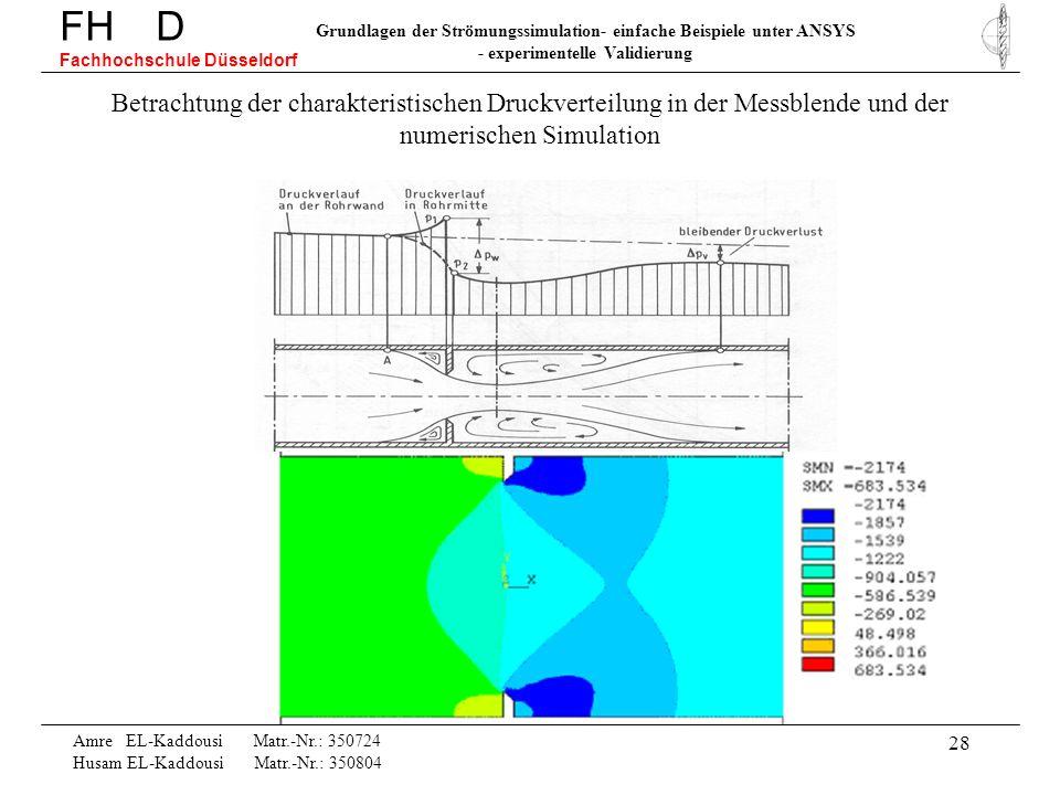 28 FH D Fachhochschule Düsseldorf Grundlagen der Strömungssimulation- einfache Beispiele unter ANSYS - experimentelle Validierung Amre EL-Kaddousi Mat