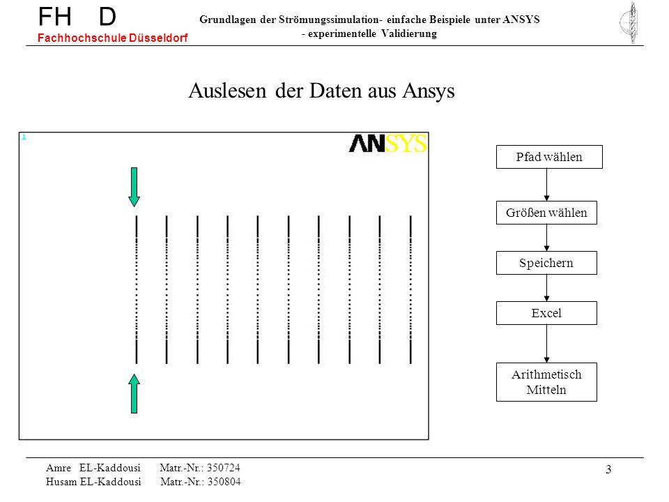 24 FH D Fachhochschule Düsseldorf Grundlagen der Strömungssimulation- einfache Beispiele unter ANSYS - experimentelle Validierung Amre EL-Kaddousi Matr.-Nr.: 350724 Husam EL-Kaddousi Matr.-Nr.: 350804 Betrachtung der charakteristischen Geschwindigkeitsverteilung im Diffusor und der numerischen Simulation c2c2 c1c1 c 1 > c 2