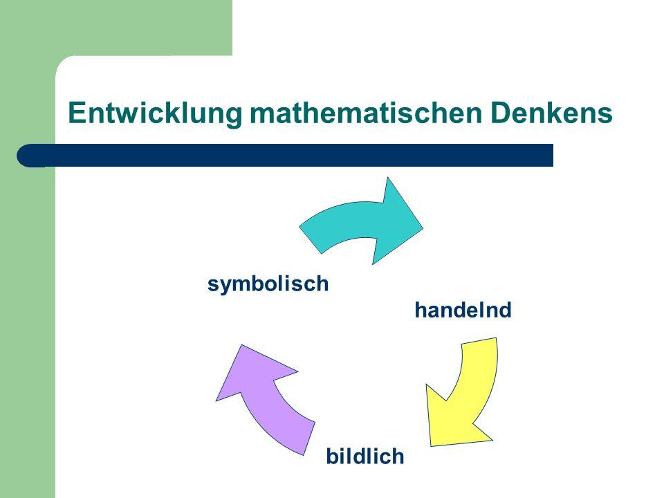 Entwicklung mathematischen Denkens handelnd bildlich symbolisch