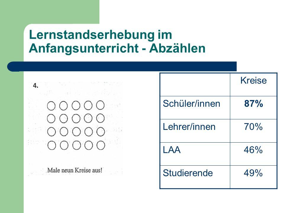 Kreise Schüler/innen87% Lehrer/innen70% LAA46% Studierende49%