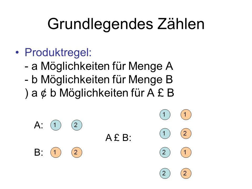 Grundlegendes Zählen Produktregel: - a Möglichkeiten für Menge A - b Möglichkeiten für Menge B ) a ¢ b Möglichkeiten für A £ B 12 A: 12 B: A £ B: 1 2