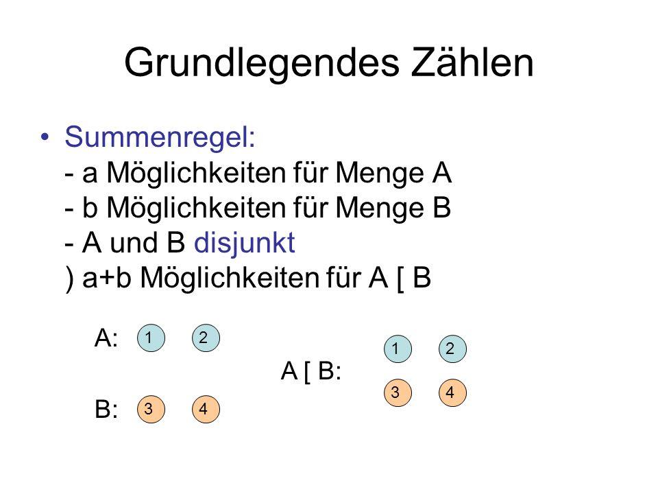 Grundlegendes Zählen Inklusion-Exklusion-Prinzip: Für beliebige Mengen A und B gilt: |A [ B| = |A| + |B| - |A Å B| Allgemein gilt für A 1,…,A n : |A 1 [ … [ A n | = k=1 n (-1) k+1 i 1 <i 2 <…<i k |A i 1 Å … Å A i k |