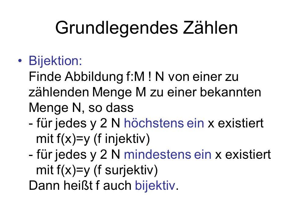 Grundlegendes Zählen Anzahl Permutationen auf n Zahlen: n.