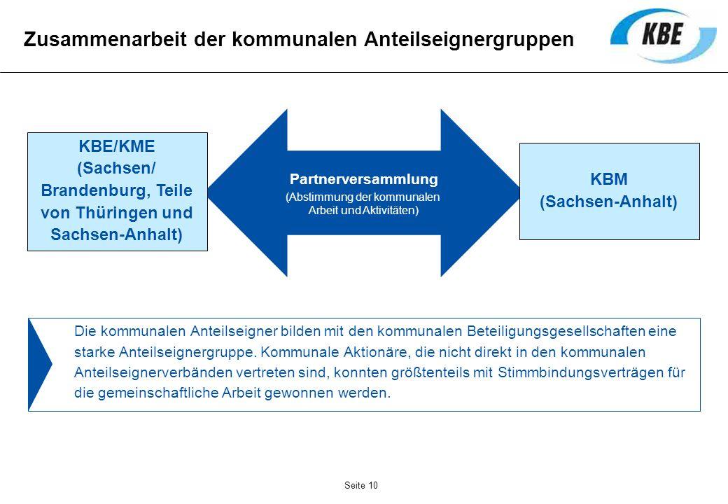Partnerversammlung (Abstimmung der kommunalen Arbeit und Aktivitäten) Seite 10 Zusammenarbeit der kommunalen Anteilseignergruppen KBE/KME (Sachsen/ Br