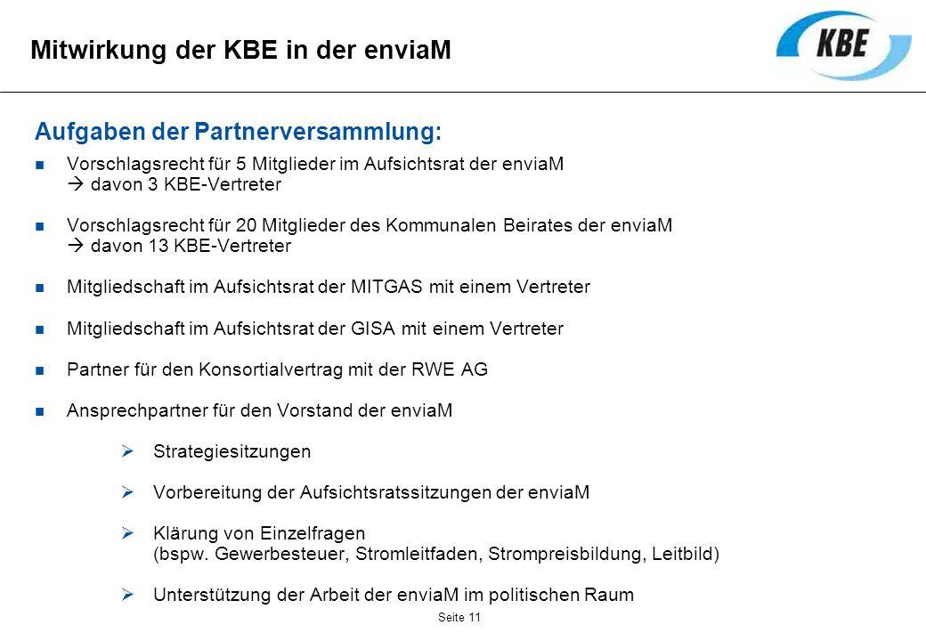 Seite 11 Mitwirkung der KBE in der enviaM Vorschlagsrecht für 5 Mitglieder im Aufsichtsrat der enviaM davon 3 KBE-Vertreter Vorschlagsrecht für 20 Mit