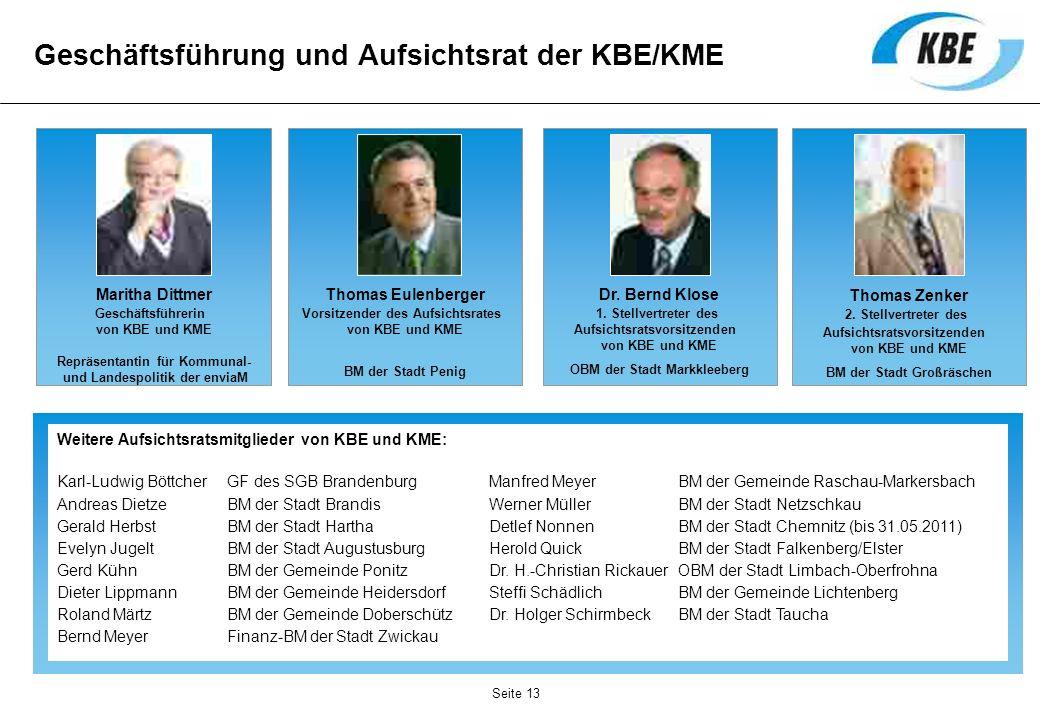 Seite 13 Maritha Dittmer Geschäftsführerin von KBE und KME Repräsentantin für Kommunal- und Landespolitik der enviaM Thomas Zenker 2. Stellvertreter d