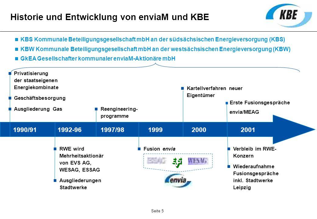 Historie und Entwicklung von enviaM und KBE 2002 Fusion enviaM 2003 Verschmelzung von KBS und KBW zur KBE Kommunale Beteiligungsgesellschaft mbH an der envia (KBE) in 2002 Gründung der 100%igen Tochter KME Kommunale Managementgesell- schaft für Energiebeteiligungen mbH (KME) durch die KBE in 2003 Regionale Führungsgesell- schaft der RWE Energy für die neuen Länder 20042005/20062007200820092010 Verschmelzung der GkEA auf die KBE Kommunale Beteiligungsgesellschaft mbH an der envia (KBE) in 2009 Kooperationsvertrag zwischen enviaM und Mitgas zu Bündelung von Synergien Seite 6