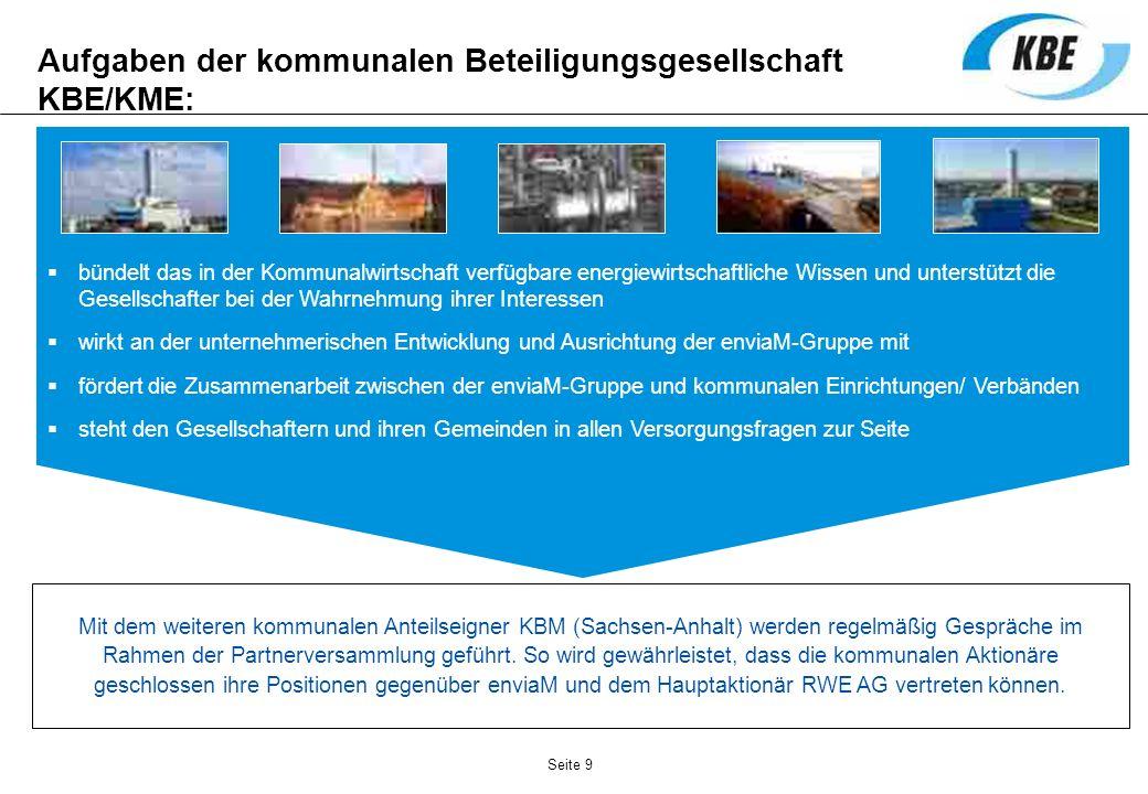 Partnerversammlung (Abstimmung der kommunalen Arbeit und Aktivitäten) Seite 10 Zusammenarbeit der kommunalen Anteilseignergruppen KBE/KME (Sachsen/ Brandenburg, Teile von Thüringen und Sachsen-Anhalt) KBM (Sachsen-Anhalt) Die kommunalen Anteilseigner bilden mit den kommunalen Beteiligungsgesellschaften eine starke Anteilseignergruppe.