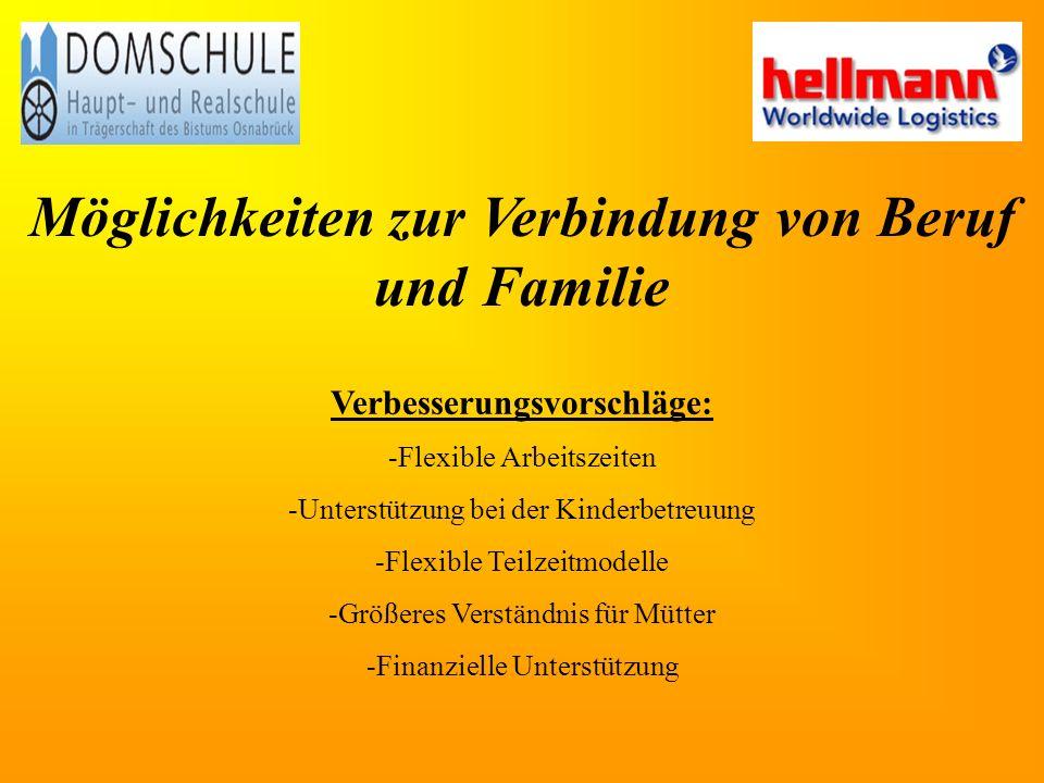 Möglichkeiten zur Verbindung von Beruf und Familie Verbesserungsvorschläge: -Flexible Arbeitszeiten -Unterstützung bei der Kinderbetreuung -Flexible Teilzeitmodelle -Größeres Verständnis für Mütter -Finanzielle Unterstützung