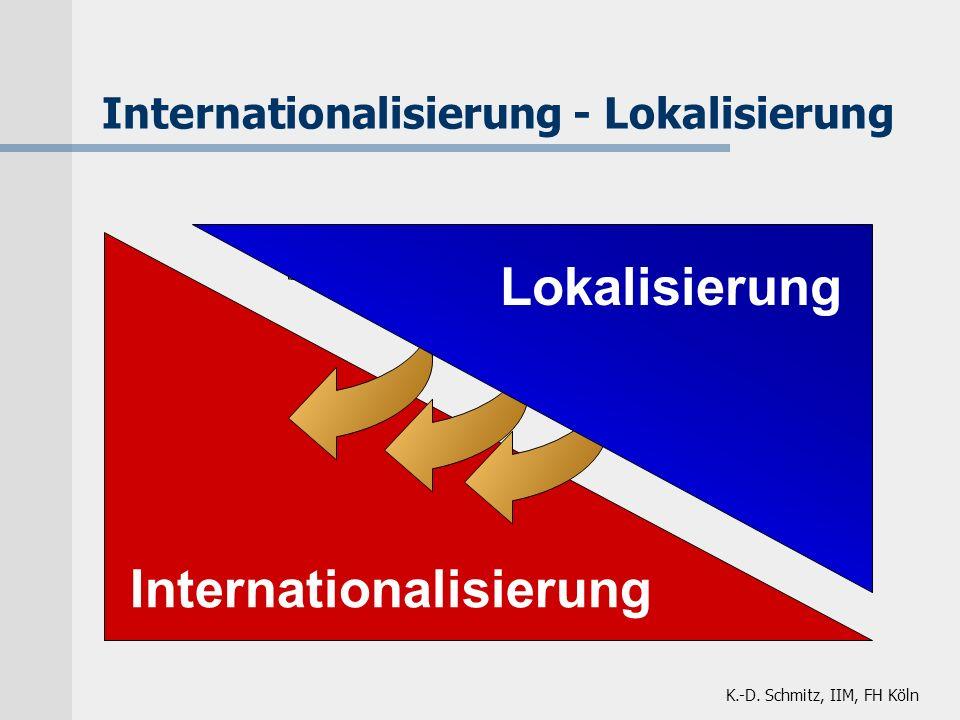 K.-D. Schmitz, IIM, FH Köln Internationalisierung - Lokalisierung Lokalisierung Internationalisierung
