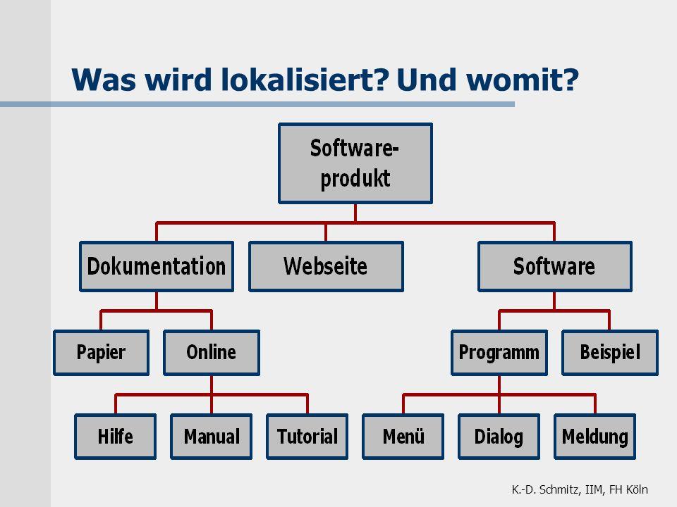 K.-D. Schmitz, IIM, FH Köln Was wird lokalisiert? Und womit?