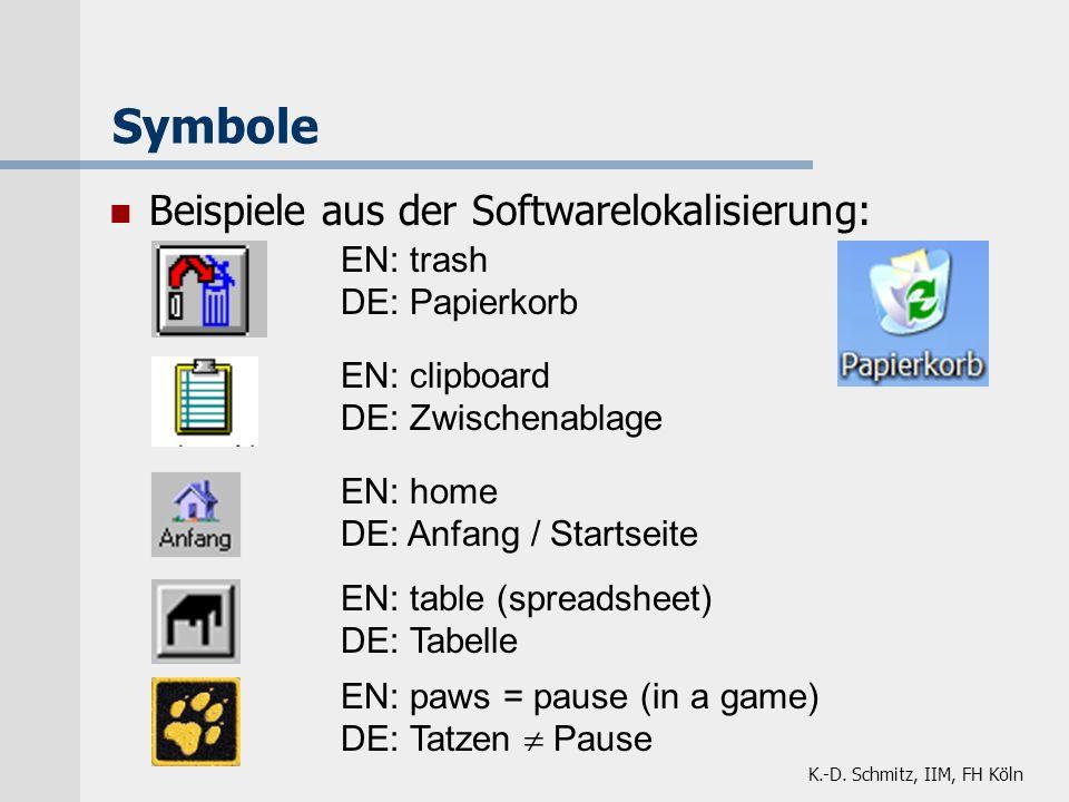 K.-D. Schmitz, IIM, FH Köln Symbole Beispiele aus der Softwarelokalisierung: EN: trash DE: Papierkorb EN: clipboard DE: Zwischenablage EN: home DE: An