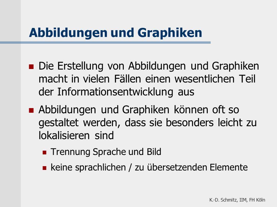 K.-D. Schmitz, IIM, FH Köln Abbildungen und Graphiken Die Erstellung von Abbildungen und Graphiken macht in vielen Fällen einen wesentlichen Teil der