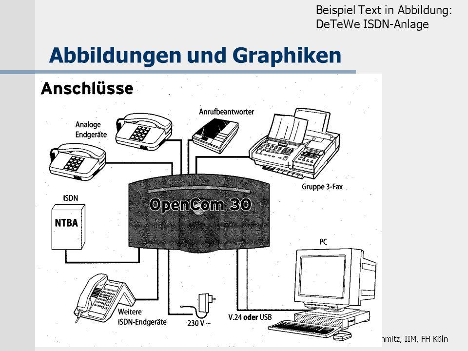 K.-D. Schmitz, IIM, FH Köln Abbildungen und Graphiken Beispiel Text in Abbildung: DeTeWe ISDN-Anlage