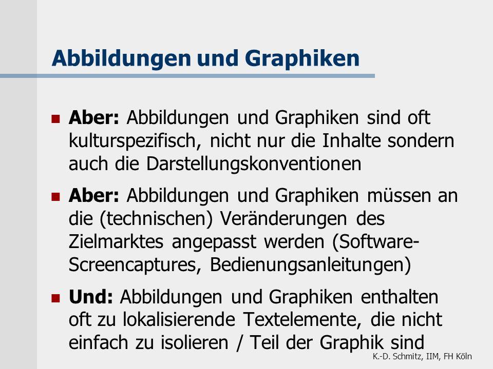 K.-D. Schmitz, IIM, FH Köln Abbildungen und Graphiken Aber: Abbildungen und Graphiken sind oft kulturspezifisch, nicht nur die Inhalte sondern auch di
