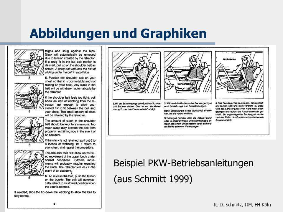 K.-D. Schmitz, IIM, FH Köln Abbildungen und Graphiken Beispiel PKW-Betriebsanleitungen (aus Schmitt 1999)