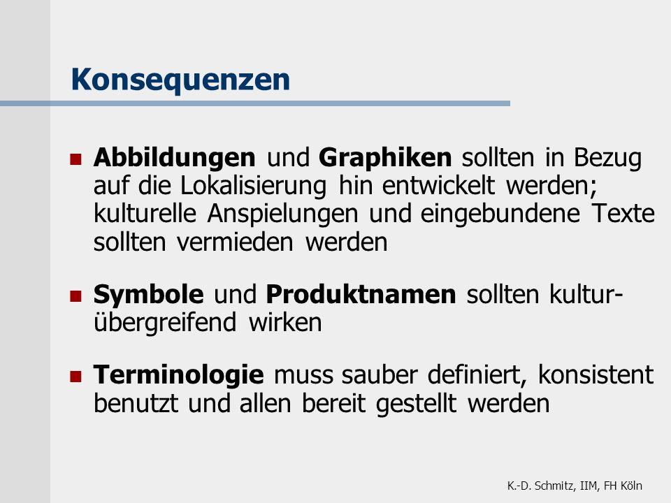 K.-D. Schmitz, IIM, FH Köln Konsequenzen Abbildungen und Graphiken sollten in Bezug auf die Lokalisierung hin entwickelt werden; kulturelle Anspielung