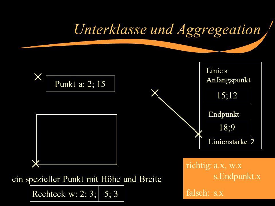 Unterklasse und Aggregeation ein spezieller Punkt mit Höhe und Breite 15;12 Linie s: Anfangspunkt Endpunkt 18;9 Linienstärke: 2 Rechteck w: 2; 3;5; 3