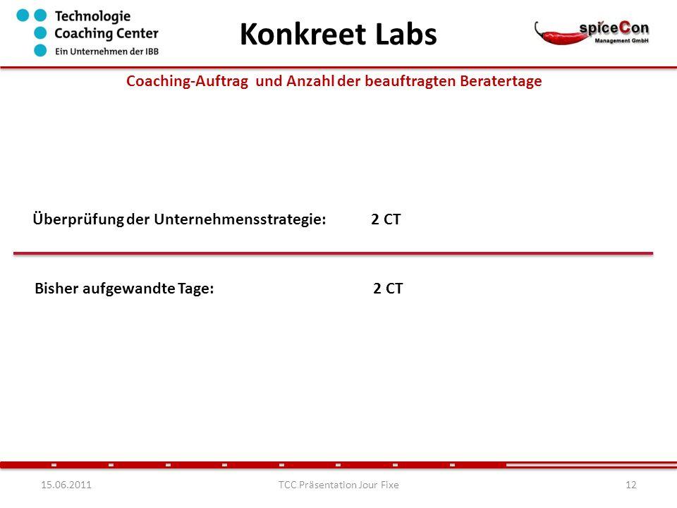 1215.06.2011TCC Präsentation Jour Fixe Coaching-Auftrag und Anzahl der beauftragten Beratertage Überprüfung der Unternehmensstrategie: 2 CT Bisher aufgewandte Tage:2 CT Konkreet Labs