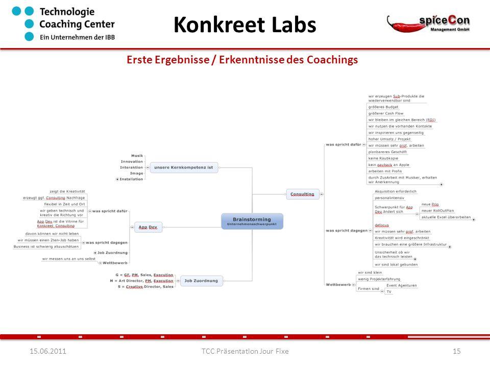 1515.06.2011TCC Präsentation Jour Fixe Erste Ergebnisse / Erkenntnisse des Coachings Konkreet Labs