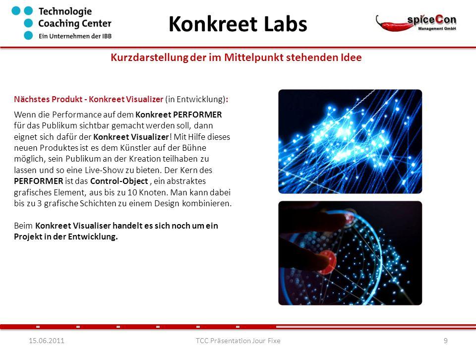 1015.06.2011TCC Präsentation Jour Fixe Kurzdarstellung der im Mittelpunkt stehenden Idee Wettbewerb Performer: NameStärkeinter-/ nationalUmsatz 1.