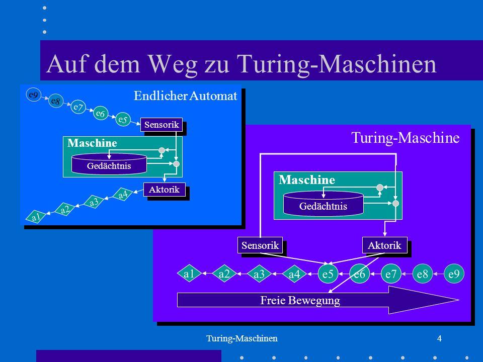 Turing-Maschinen5 Turing-Maschine: Definition TM = (A, Z, z 0, R, T F D: A Z Z A {L, R, B}) A ist endliches Alphabet, so dass [, ] A (Ränder) Z ist endliche Zustandsmenge z 0 Z ist der Anfangszustand R Z ist die Menge der Ruhezustände T: A Z Z ist die Zustandsüberführungsfunktion F: A Z A ist die Ausgabefunktion D: A Z {L, R, B} bewegt den Lesekopf