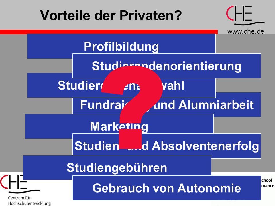 www.che.de Private Hochschulen in Deutschland – Reformmotor oder Randerscheinung? 6 Vorteile der Privaten? Profilbildung Fundraising und Alumniarbeit