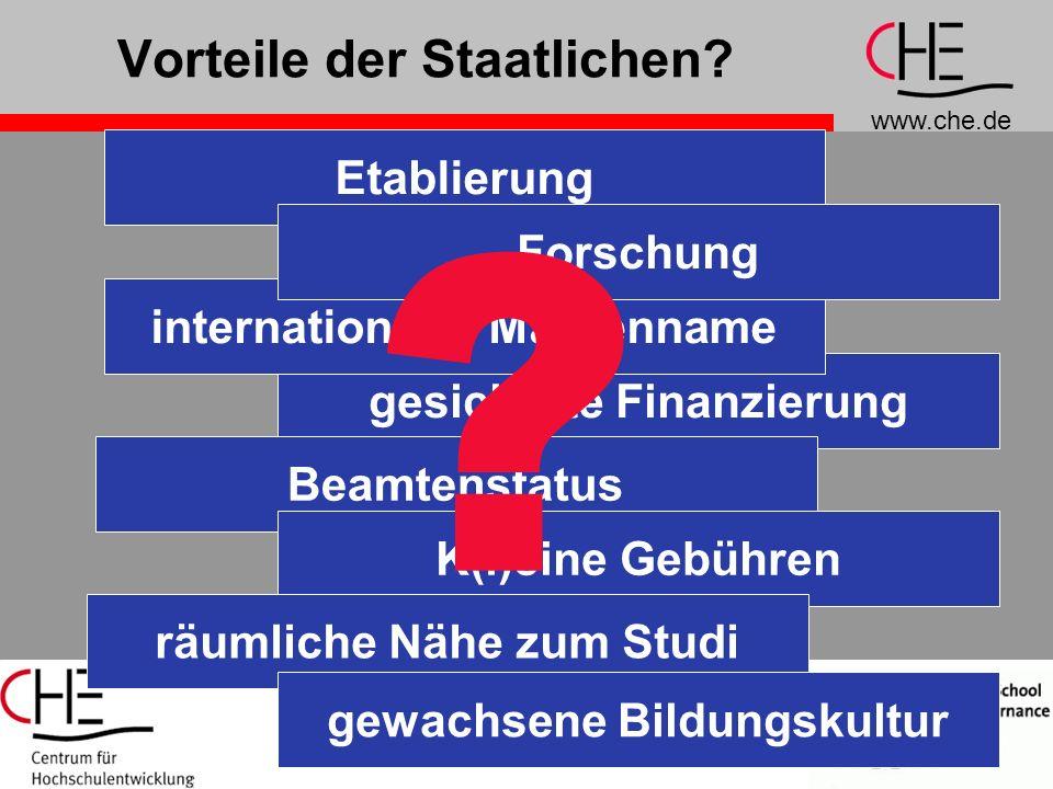 www.che.de Private Hochschulen in Deutschland – Reformmotor oder Randerscheinung? 7 Vorteile der Staatlichen? Etablierung gesicherte Finanzierung Beam