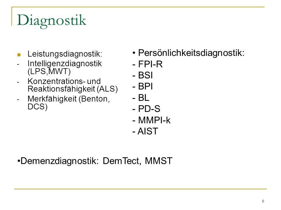 9 Diagnostik Leistungsdiagnostik: - Intelligenzdiagnostik (LPS,MWT) - Konzentrations- und Reaktionsfähigkeit (ALS) - Merkfähigkeit (Benton, DCS) Demenzdiagnostik: DemTect, MMST Persönlichkeitsdiagnostik: - FPI-R - BSI - BPI - BL - PD-S - MMPI-k - AIST