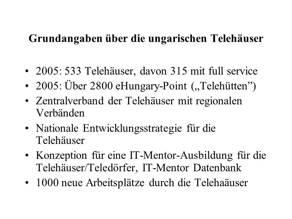 Grundangaben über die ungarischen Telehäuser 2005: 533 Telehäuser, davon 315 mit full service 2005: Über 2800 eHungary-Point (Telehütten) Zentralverband der Telehäuser mit regionalen Verbänden Nationale Entwicklungsstrategie für die Telehäuser Konzeption für eine IT-Mentor-Ausbildung für die Telehäuser/Teledörfer, IT-Mentor Datenbank 1000 neue Arbeitsplätze durch die Telehaäuser