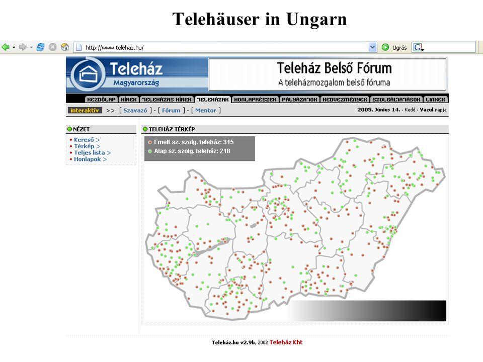 Telehäuser in Ungarn