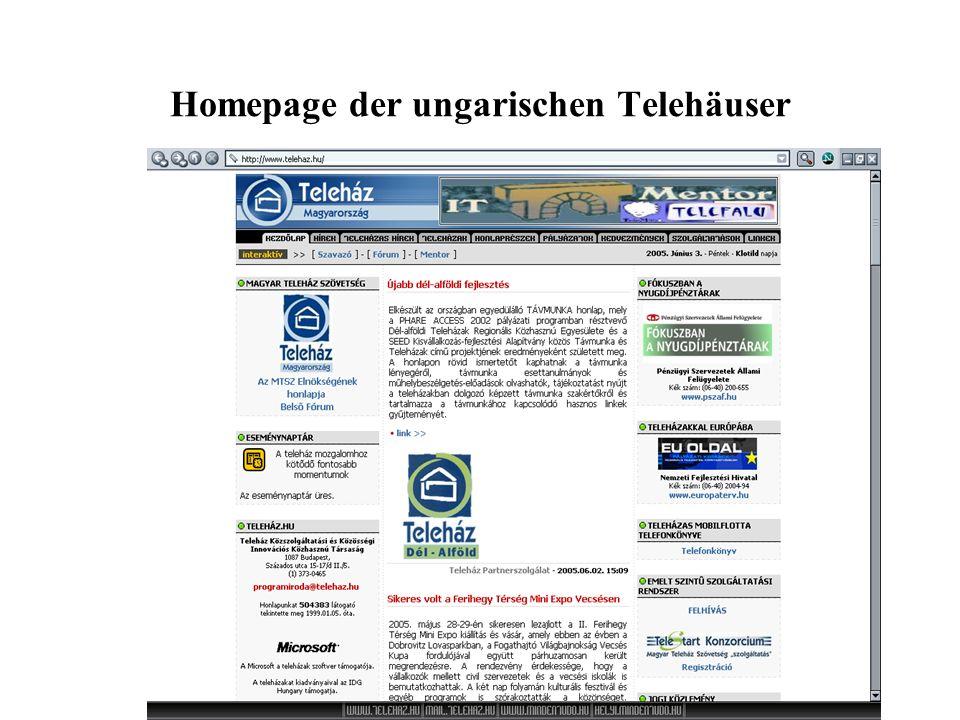 Homepage der ungarischen Telehäuser