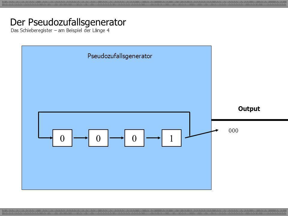 Der Pseudozufallsgenerator Das Schieberegister – am Beispiel der Länge 4 Pseudozufallsgenerator 0001 Output
