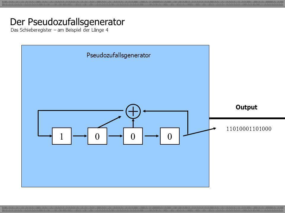 Der Pseudozufallsgenerator Das Schieberegister – am Beispiel der Länge 4 Pseudozufallsgenerator 1000 Output