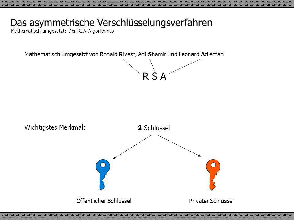 Das asymmetrische Verschlüsselungsverfahren Mathematisch umgesetzt: Der RSA-Algorithmus Mathematisch umgesetzt von Ronald Rivest, Adi Shamir und Leona