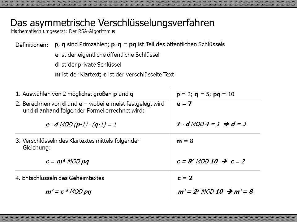 Das asymmetrische Verschlüsselungsverfahren Mathematisch umgesetzt: Der RSA-Algorithmus Definitionen: p, q sind Primzahlen; p q = pq ist Teil des öffe