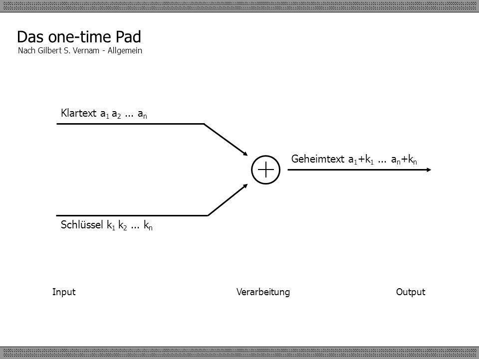 Das one-time Pad Klartext a 1 a 2... a n Schlüssel k 1 k 2... k n Nach Gilbert S. Vernam - Allgemein Input Verarbeitung Output Geheimtext a 1 +k 1...