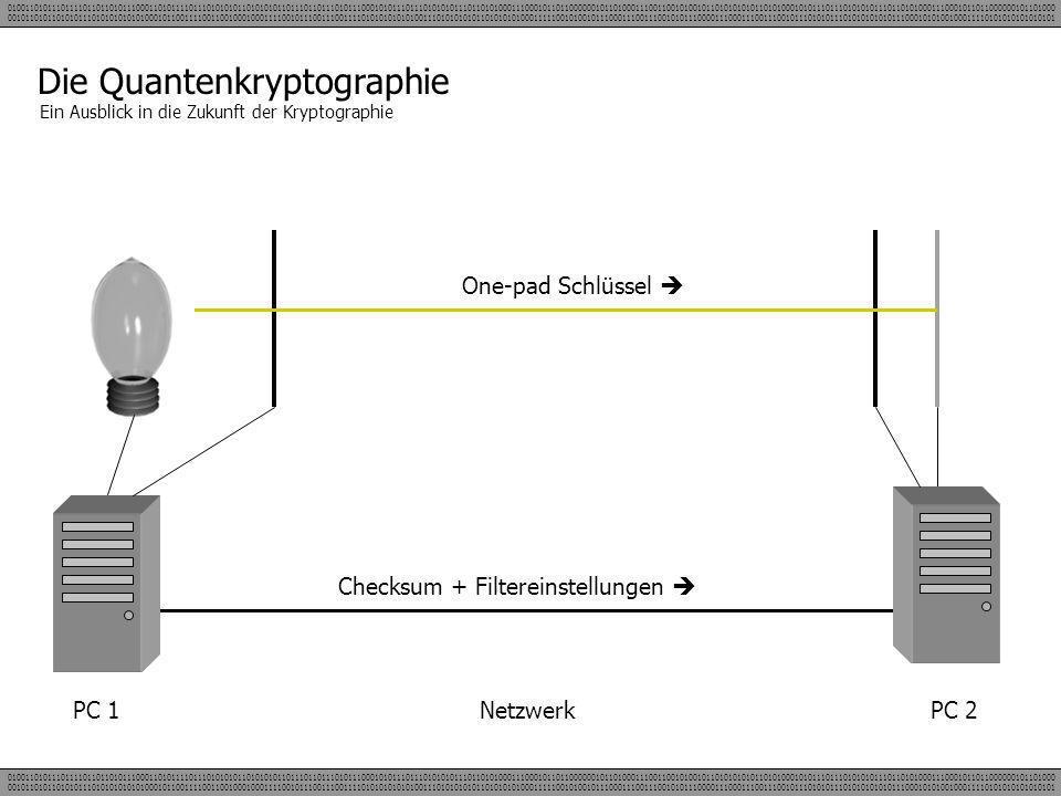 Die Quantenkryptographie Ein Ausblick in die Zukunft der Kryptographie Checksum + Filtereinstellungen PC 1PC 2 One-pad Schlüssel Netzwerk