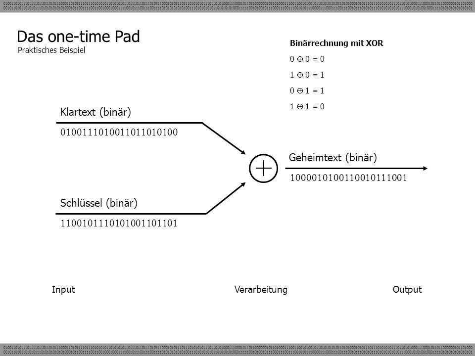 Das one-time Pad Praktisches Beispiel Klartext (binär) Schlüssel (binär) Input Verarbeitung Output Geheimtext (binär) Binärrechnung mit XOR 0 0 = 0 1