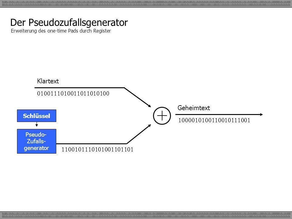 Der Pseudozufallsgenerator Erweiterung des one-time Pads durch Register Klartext Geheimtext Pseudo- Zufalls- generator Schlüssel