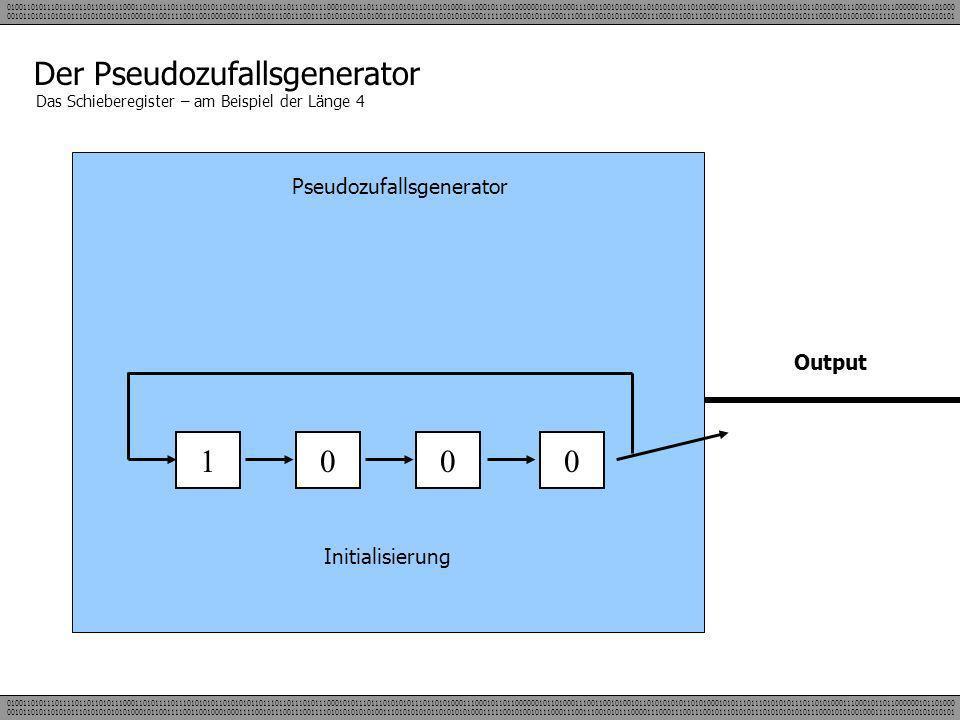 Der Pseudozufallsgenerator Das Schieberegister – am Beispiel der Länge 4 Pseudozufallsgenerator 1000 Output Initialisierung