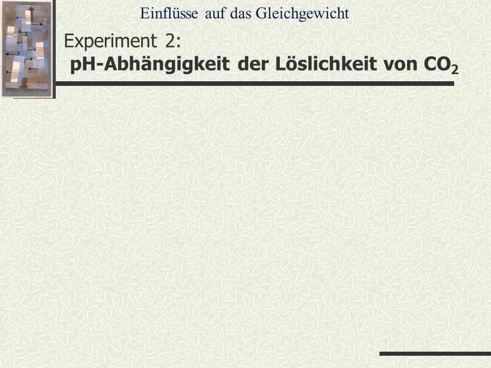 Experiment 2: pH-Abhängigkeit der Löslichkeit von CO 2 Einflüsse auf das Gleichgewicht