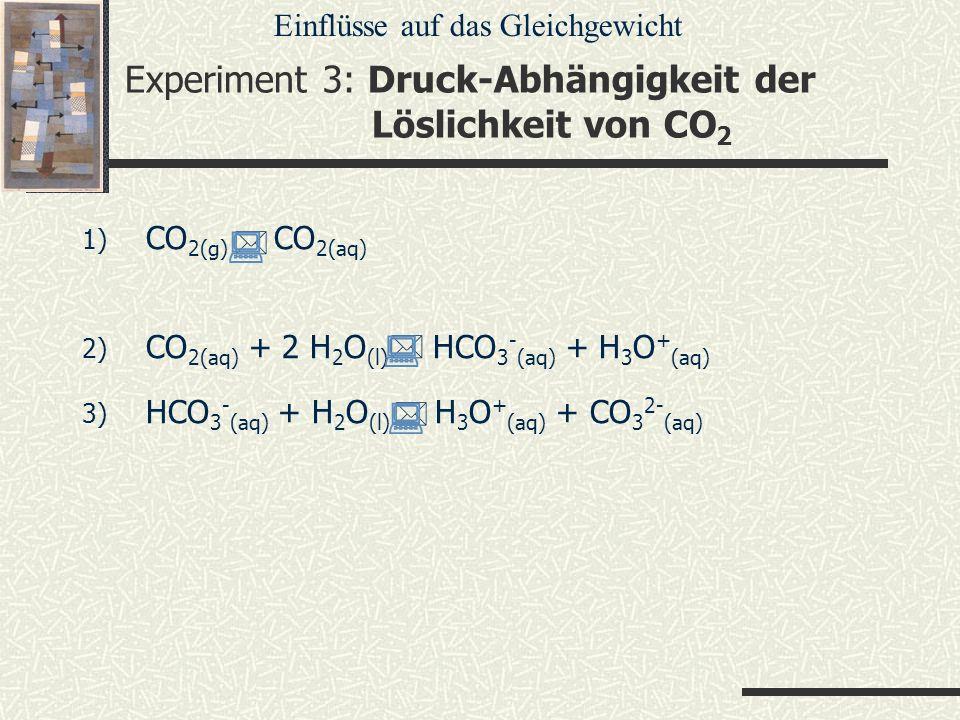 Experiment 3: Druck-Abhängigkeit der Löslichkeit von CO 2 1) CO 2(g) CO 2(aq) 2) CO 2(aq) + 2 H 2 O (l) HCO 3 - (aq) + H 3 O + (aq) 3) HCO 3 - (aq) +